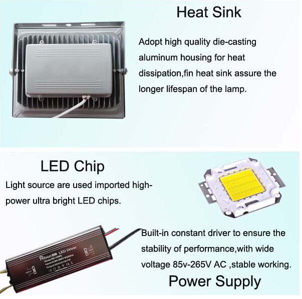 Top Quality 50W RGBW LED Flood Light Waterproof IP65 RGB Flood Light for Garden