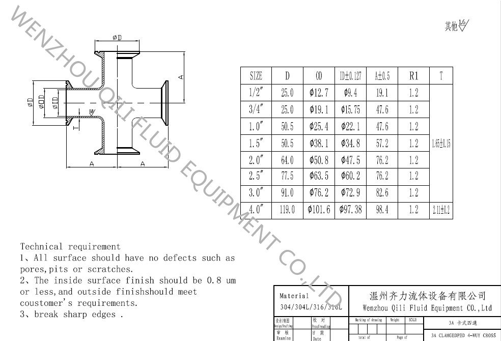 3A 304/316L Sanitary Stainless Steel Clamped Cross Four Way