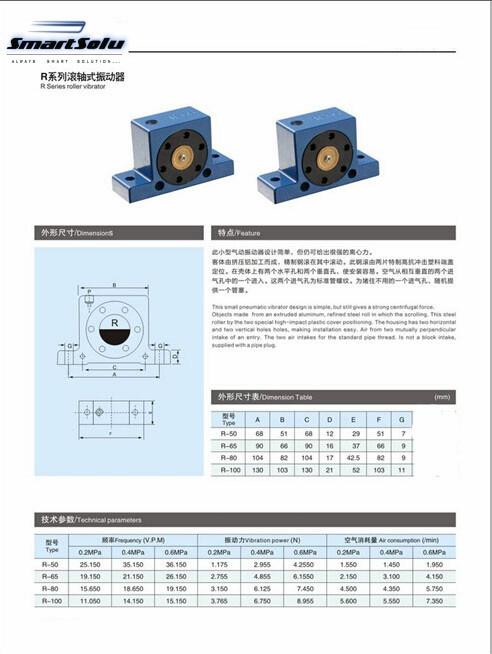 R-80 Series Roller Vibrator