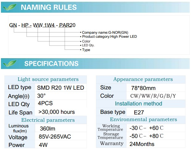 LED Spotlight Bulb (GN-HP-WW1W4-PAR20)