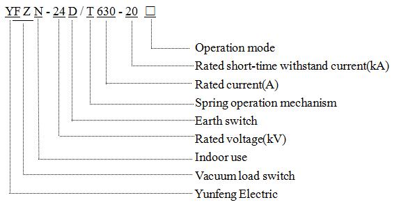 24kv Series Indoor High-Voltage Vacuum Load Switch