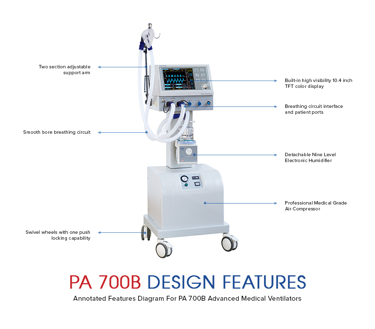 Medical Ventilator Manufacturer Hopsital ICU Intensive Care Ventilator Machine PA 700b