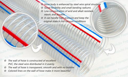 3-1/2 Inch Flexible Spiral Steel Wire Reinforced Spring Hose