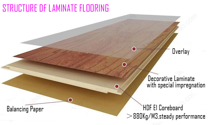 L6338-Brown Oak Matt Laminate Flooring