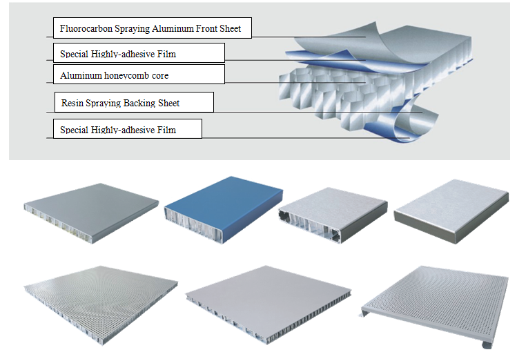 Arc-Shaped Aluminum Honeycomb Panels