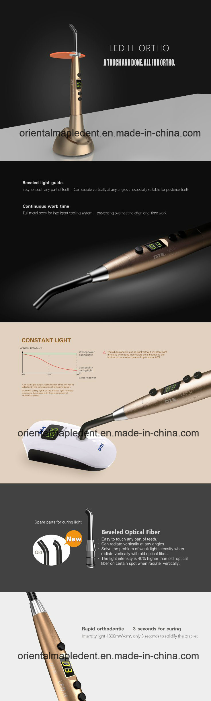 Dental LED H Ortho Orthodontic Curing Light with Light Meter