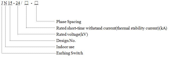 Jn15-24 Series Indoor AC Hv Grounding Switch