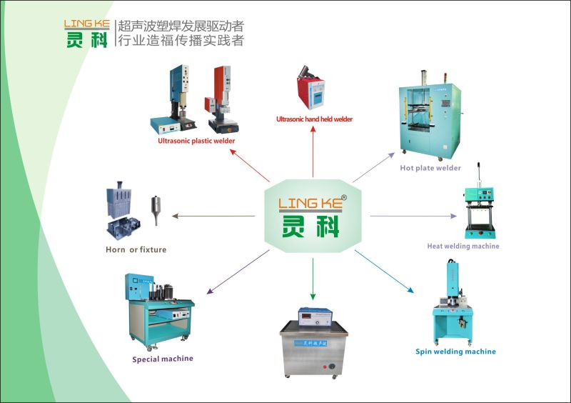 Ultrasonic Semi-Automatic Welding Machines for PVC