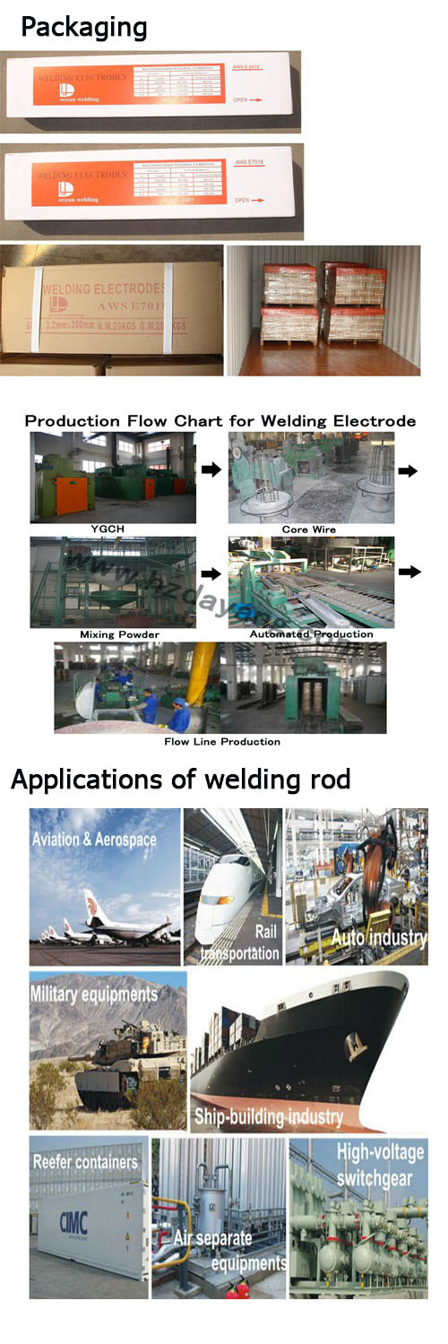 ISO Approved Welding Filler Metal / Aluminum Wire
