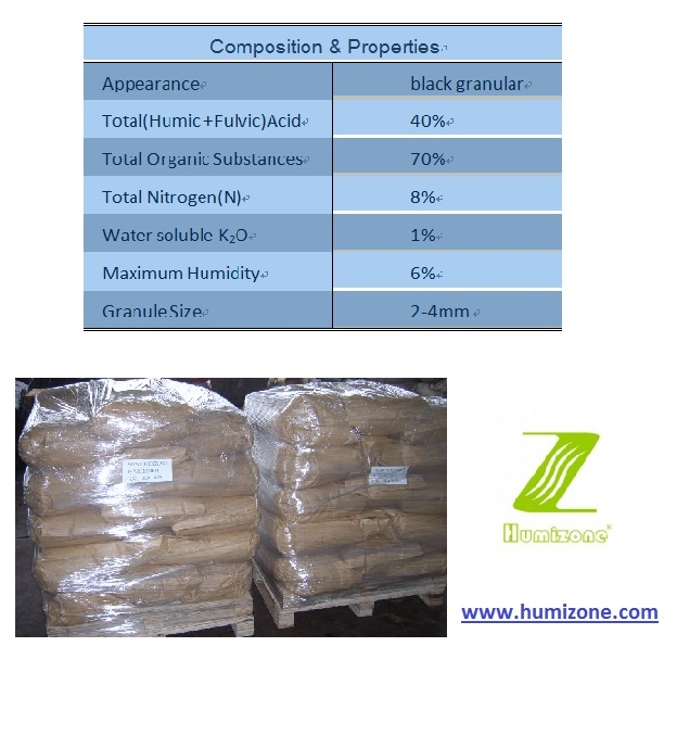 Humizone Slow Released Fertilizer: Leonardite Source Humic Acid Granular
