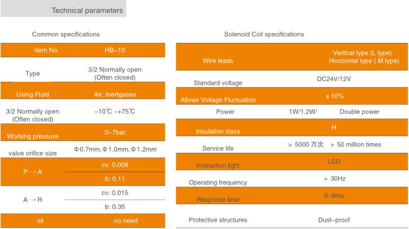 1L 3L 5L Oxygen Concentrators Series Solenoids