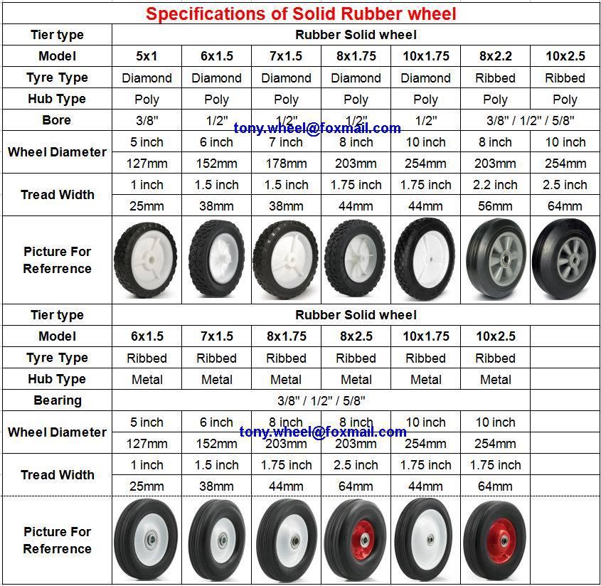 Rubber Solid Wheel, Caster Wheel