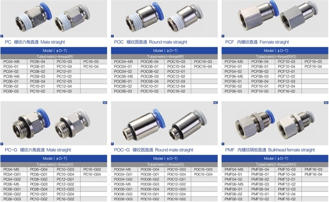High Quality Push-in Quick Pneumatic Accessories