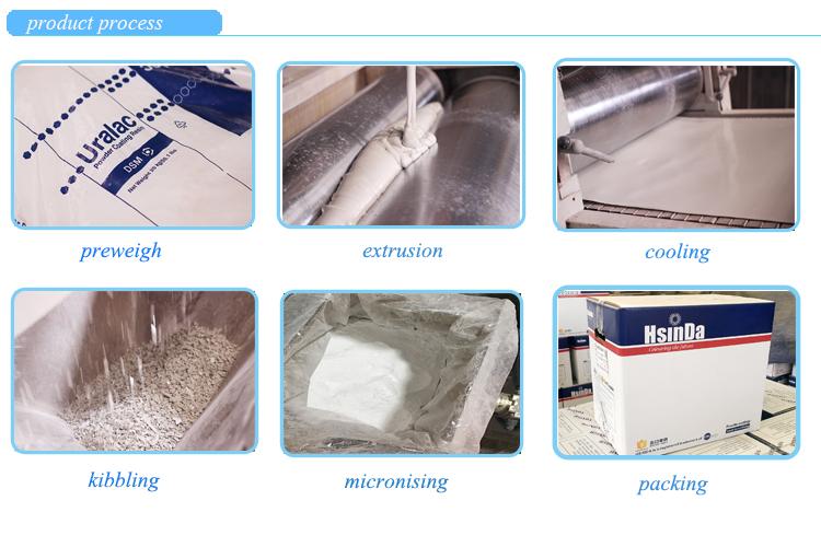 Epoxy Polyester Spray Powder Coating for Alloy Wheel