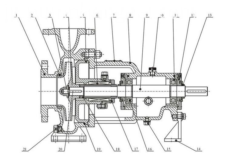 IH Chemical Centrifugal Pumps