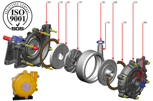 Zjh Series High Head Mining Transporting Pump