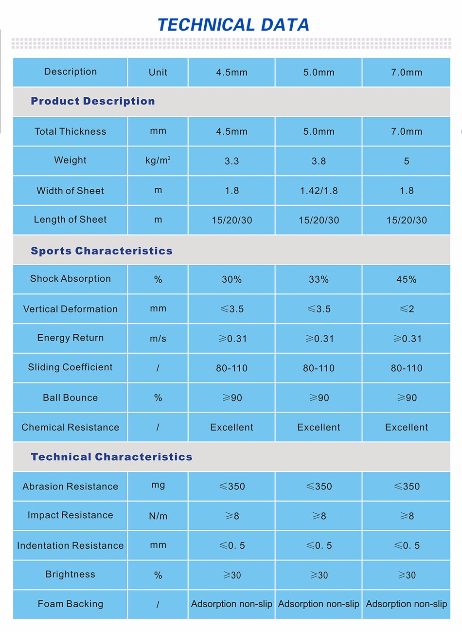 sports flooring tech data
