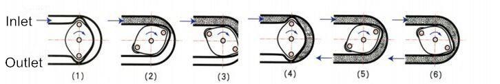 Mortar Pump Manufacturer Concrete Pumps Squeeze Cement Grouting Pump