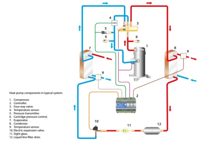 Refrigeration Type R134A Electronic Expansion Valve