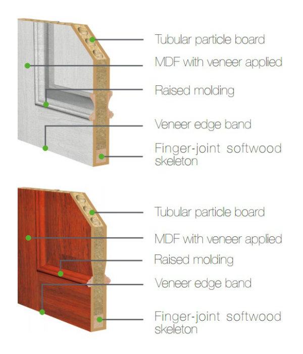Raised Molding Craftsman Door Interior Wood Door