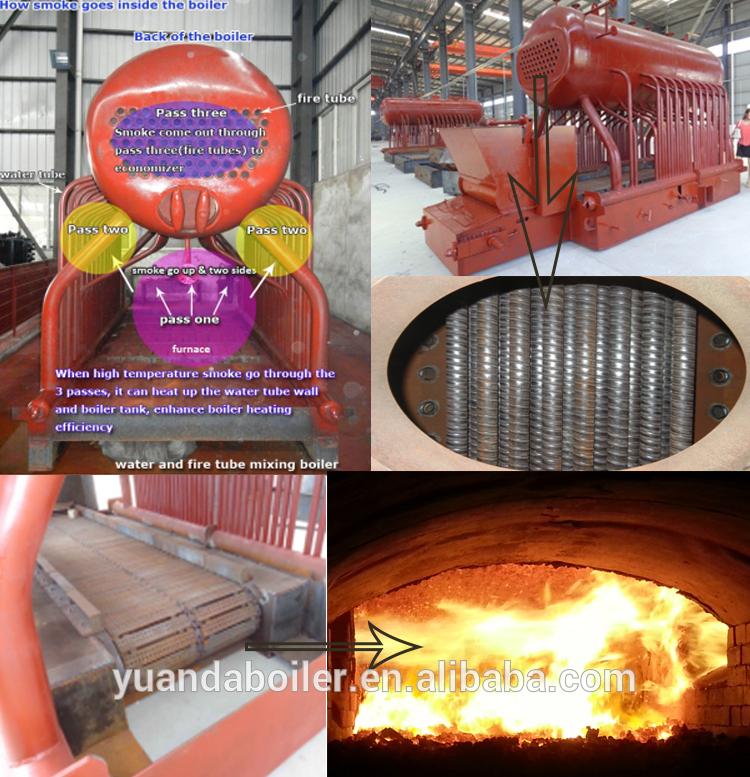 Industrial Coal Fired Travelling Grate Stoker Steam Boiler
