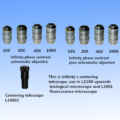 Flashboard Phase Contrast Attachment for Microscope
