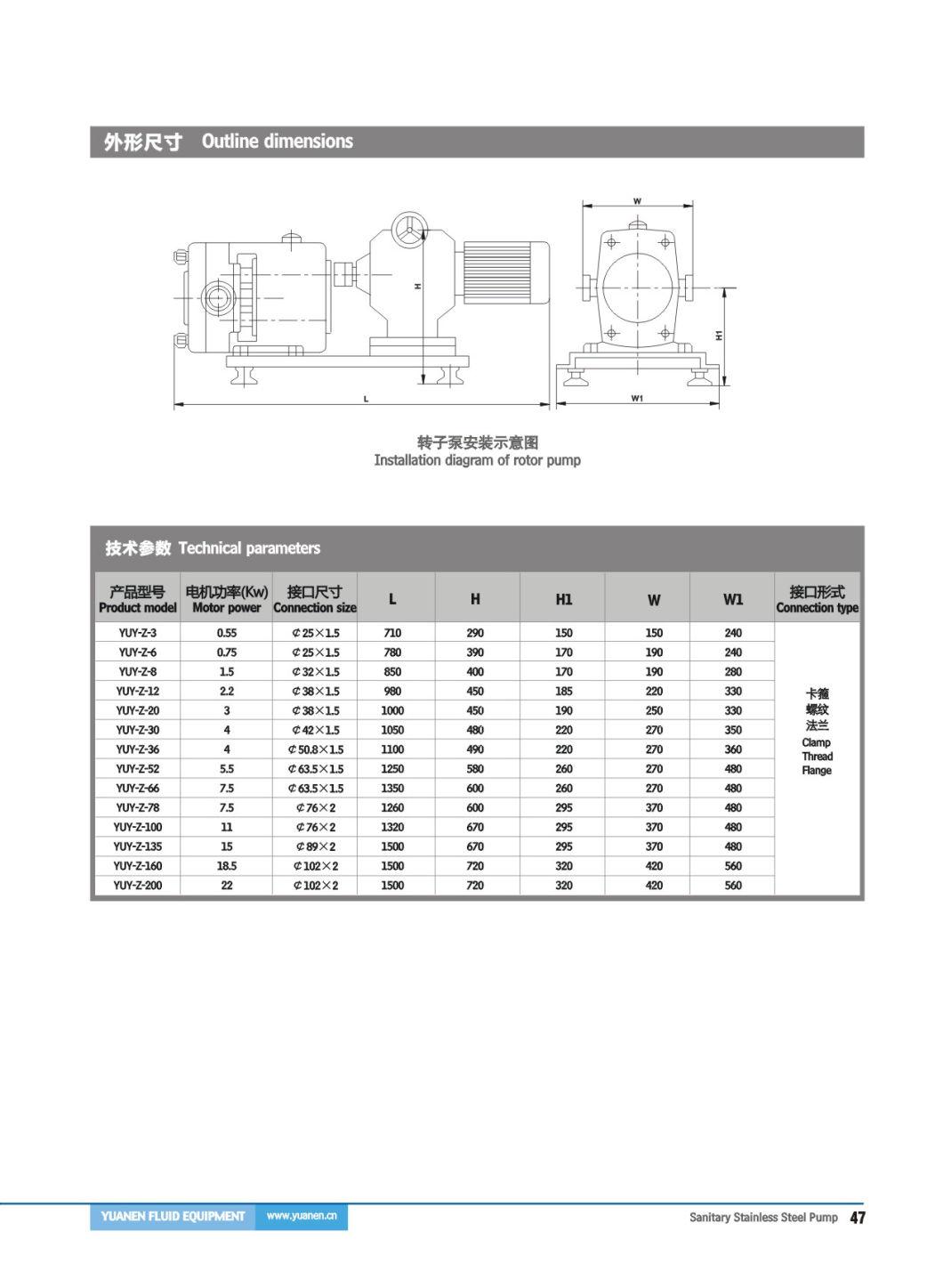 Stainless Steel Lobe Rotor Pump with Variator