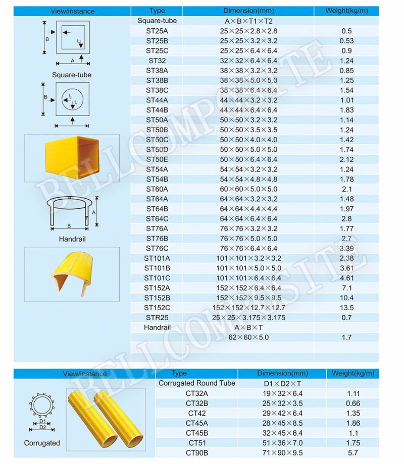 FRP Anti- UV Square Tube/ Railing Fittings/ Profiles