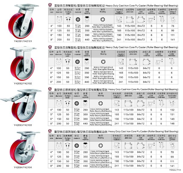 Heavy Duty Iron Core PU Caster (Y4209/ Y4210)