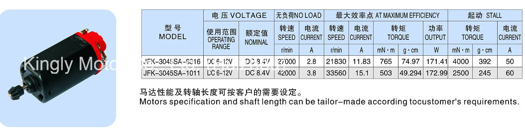 High Power and Strong Magnet DC Motor 8.4volt High Speed