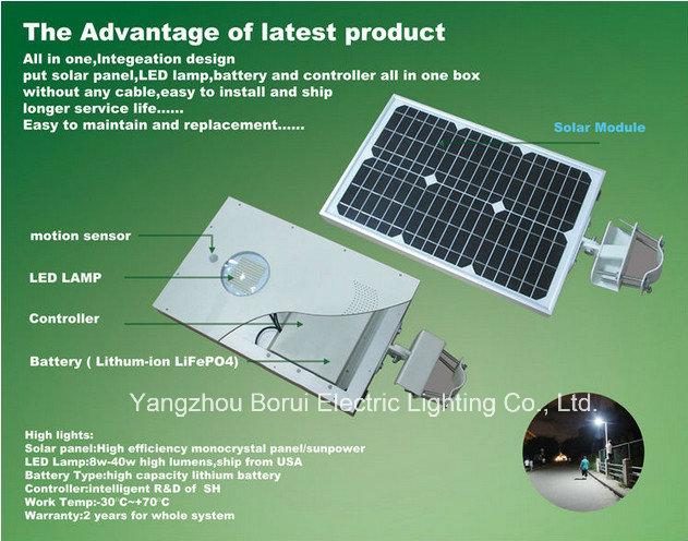 Solar Panel Battery LED Light All in One Integrated DC 12V Solar Power Light