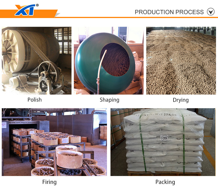 Industrial Application Alumina Bearing Ball