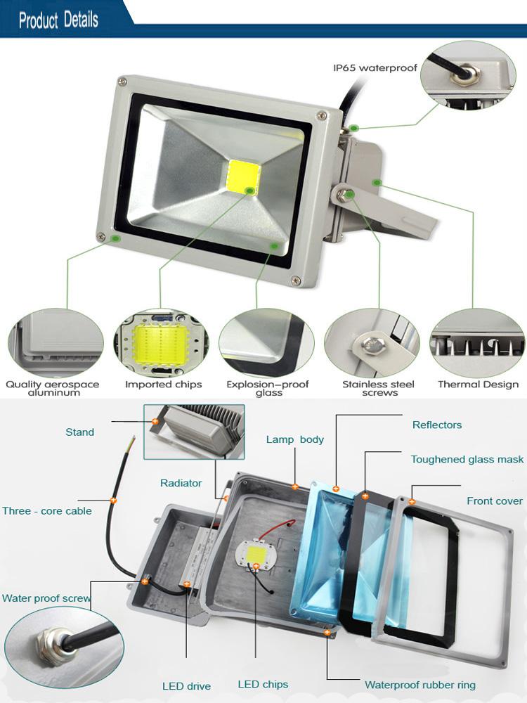 High CRI IP66 Waterproof LED COB Flood Light CREE