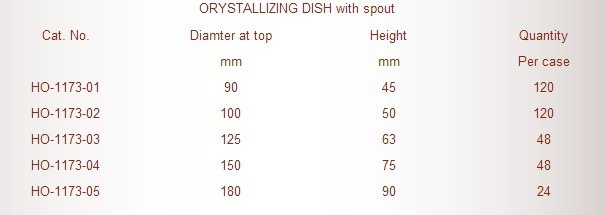 Spout Lab Vessel Orystallizing Dish Lab Petri Dishes
