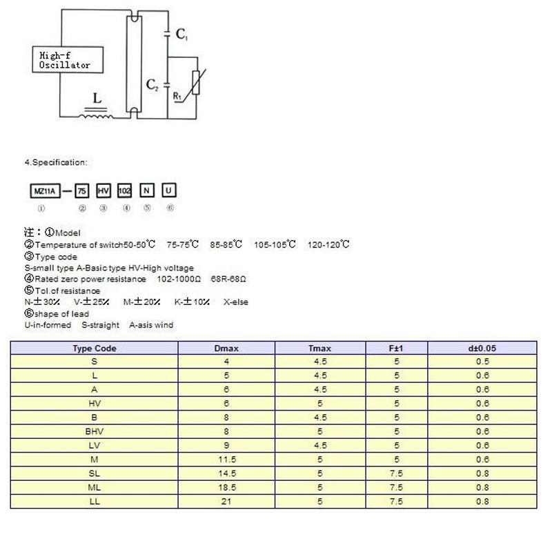 PTC Thermistors Resistor for Temperature Compensation Resistor