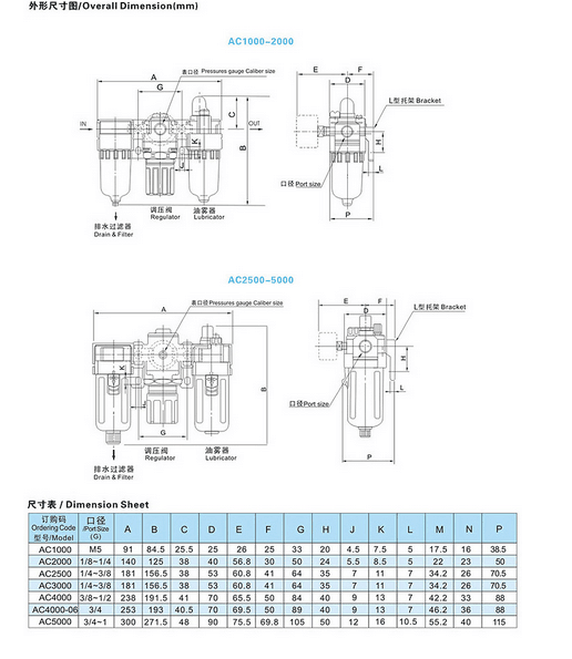 Frl Fest Pneumatics Components AC4000-04