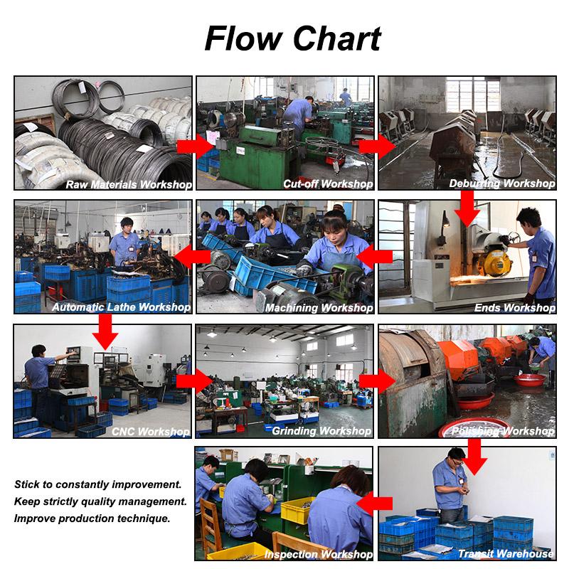 China Manufacturer Fabrication High Quality CNC Machining Knurled Pin