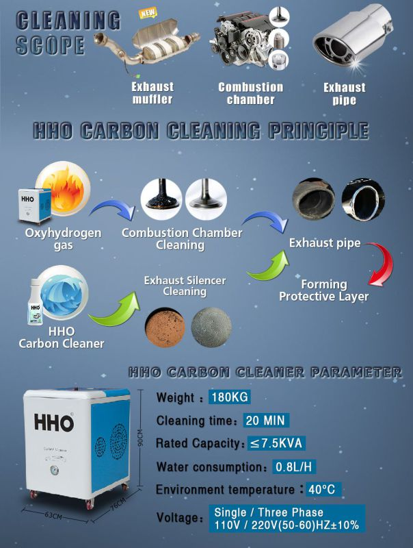 Device for Car Engine Emissions Cleaning
