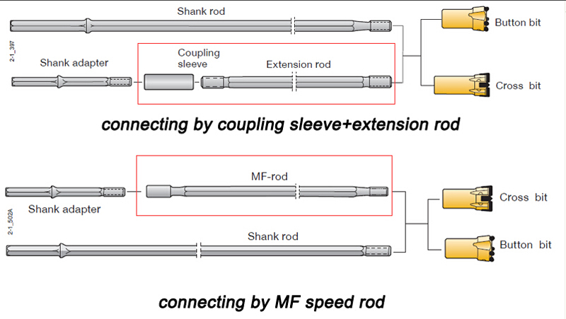 Male to Female Fast Connection Mf Speed Rod for Top Hammer Drilling