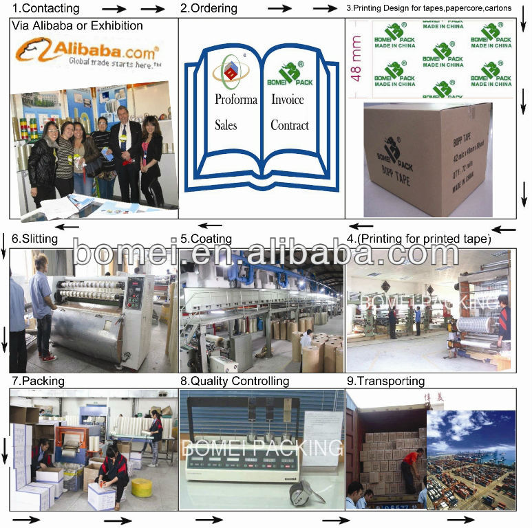 Professional Manufacturer of Packaging Tape
