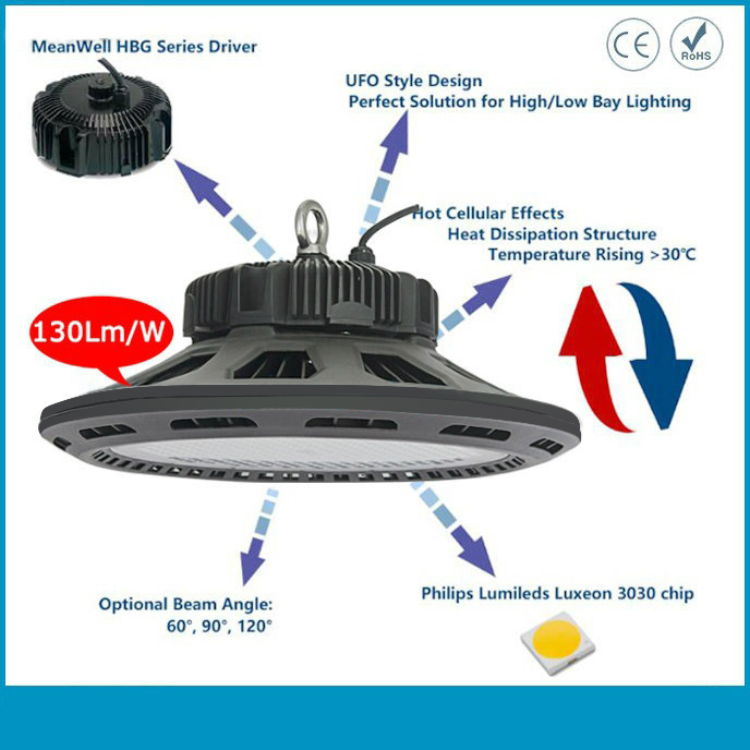 High Power LED Light 100W/200W with Ce, RoHS Approved