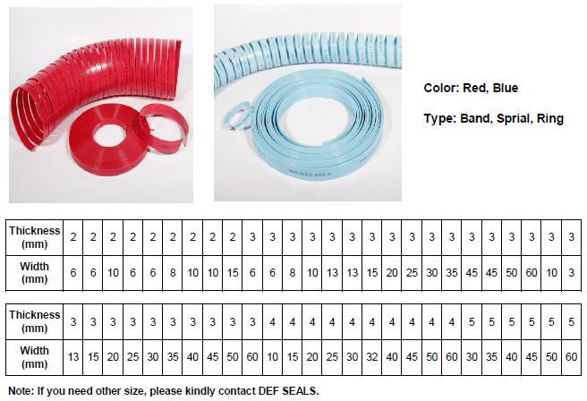 9.7*2.5 Phenolic Resin with Fabric Wear Strip