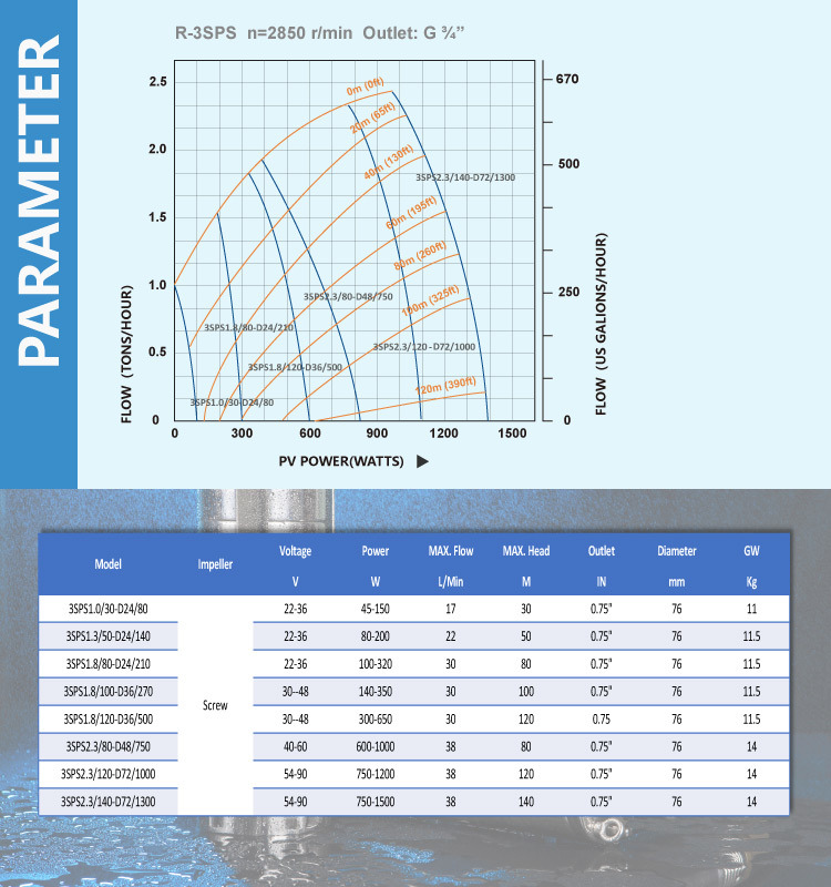 Top Quality DC Submersible Solar Pump Price