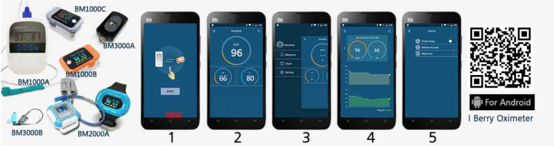 Pulse Oximeters Bluetooth