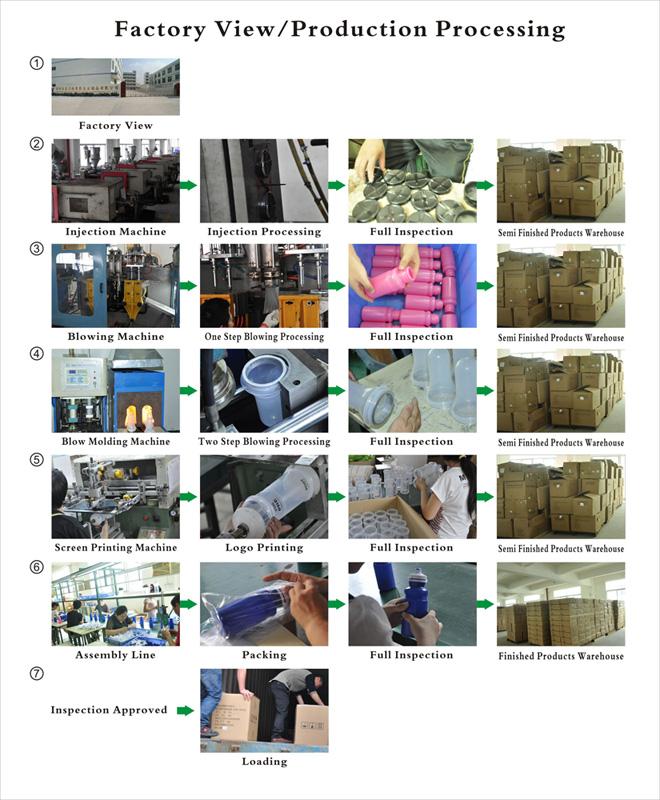1000ml Hot Sale Different Volume Aluminum Drink Bottle, Travel Water bottle Made In Shenzhen