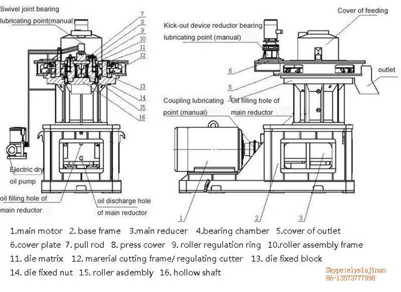 Biomass Wood Pelletizing Machine for Sale