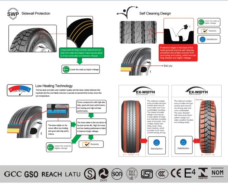 Heavy Duty Radial Truck Tire with All Certificates