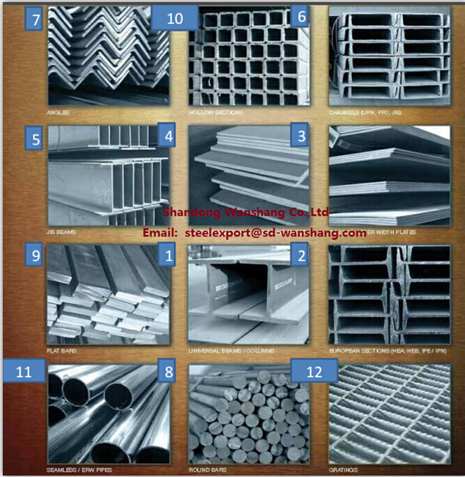 Hot Dipped Galvanized Steel Gi PPGI PPGL Steel Coil (0.15-4.0mm) Cold Rolled China Factory