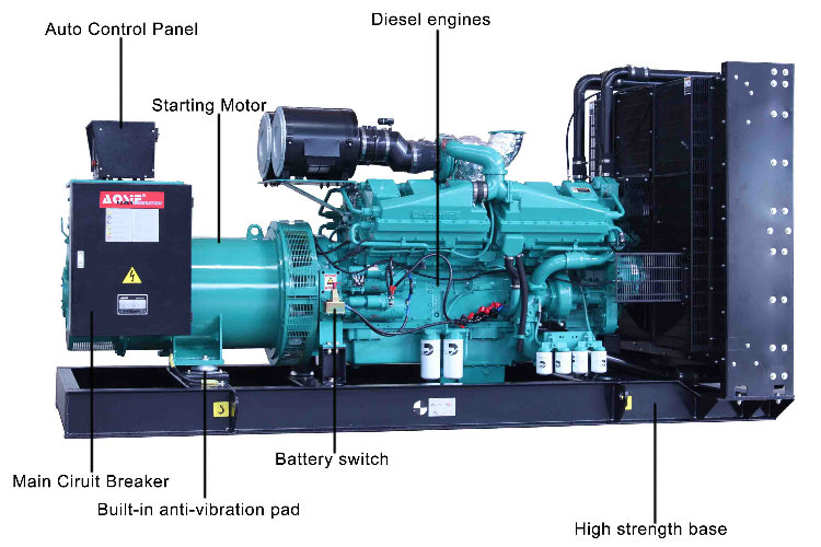 Aosif Four Stroke Self-Starting Fixed Diesel Generator Set
