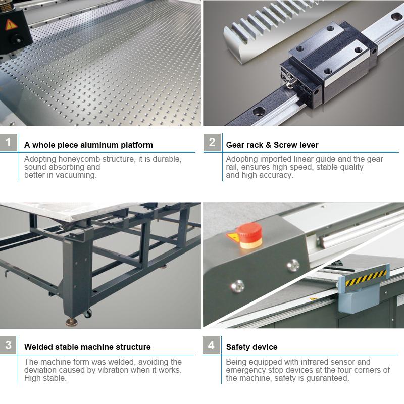 Ruizhou CNC Furniture Cutting Machine Price